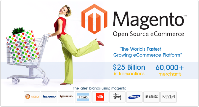 Systemy Magento